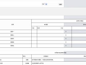 客户关系管理系统:抄送记录和分享